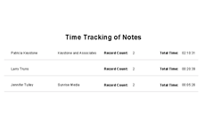 In this example, we have a report of Maximizer timed notes. This shows the company and contact information as well as the number of notes and the total time of notes per contact. This can be very useful for billing purposes or to track the amount of time spent with specific tasks/projects per contacts or companies.
